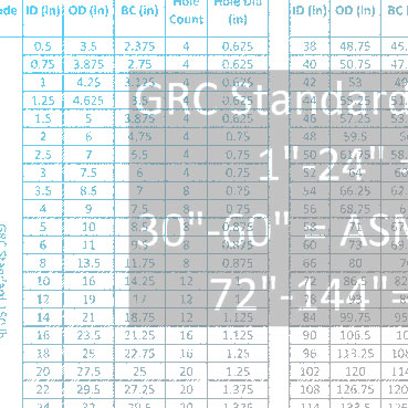 Guidlines & Specifications