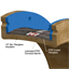 "18"" ID Style 1094 PTFE single layer ducting expansion joint cross-sectional detail"